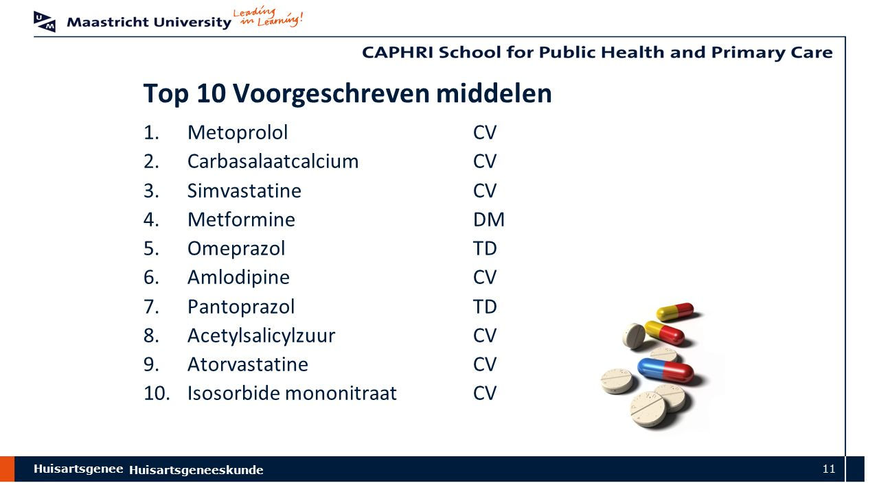 11 Top 10 Voorgeschreven middelen 1.MetoprololCV 2.CarbasalaatcalciumCV 3.SimvastatineCV 4.MetformineDM 5.OmeprazolTD 6.AmlodipineCV 7.PantoprazolTD 8.AcetylsalicylzuurCV 9.AtorvastatineCV 10.Isosorbide mononitraatCV Huisartsgeneeskunde