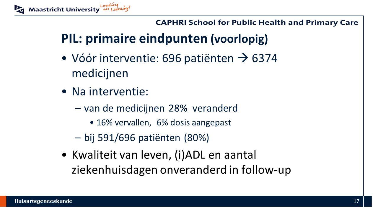 Huisartsgeneeskunde 17 PIL: primaire eindpunten (voorlopig) Vóór interventie: 696 patiënten  6374 medicijnen Na interventie: –van de medicijnen 28% veranderd 16% vervallen, 6% dosis aangepast –bij 591/696 patiënten (80%) Kwaliteit van leven, (i)ADL en aantal ziekenhuisdagen onveranderd in follow-up