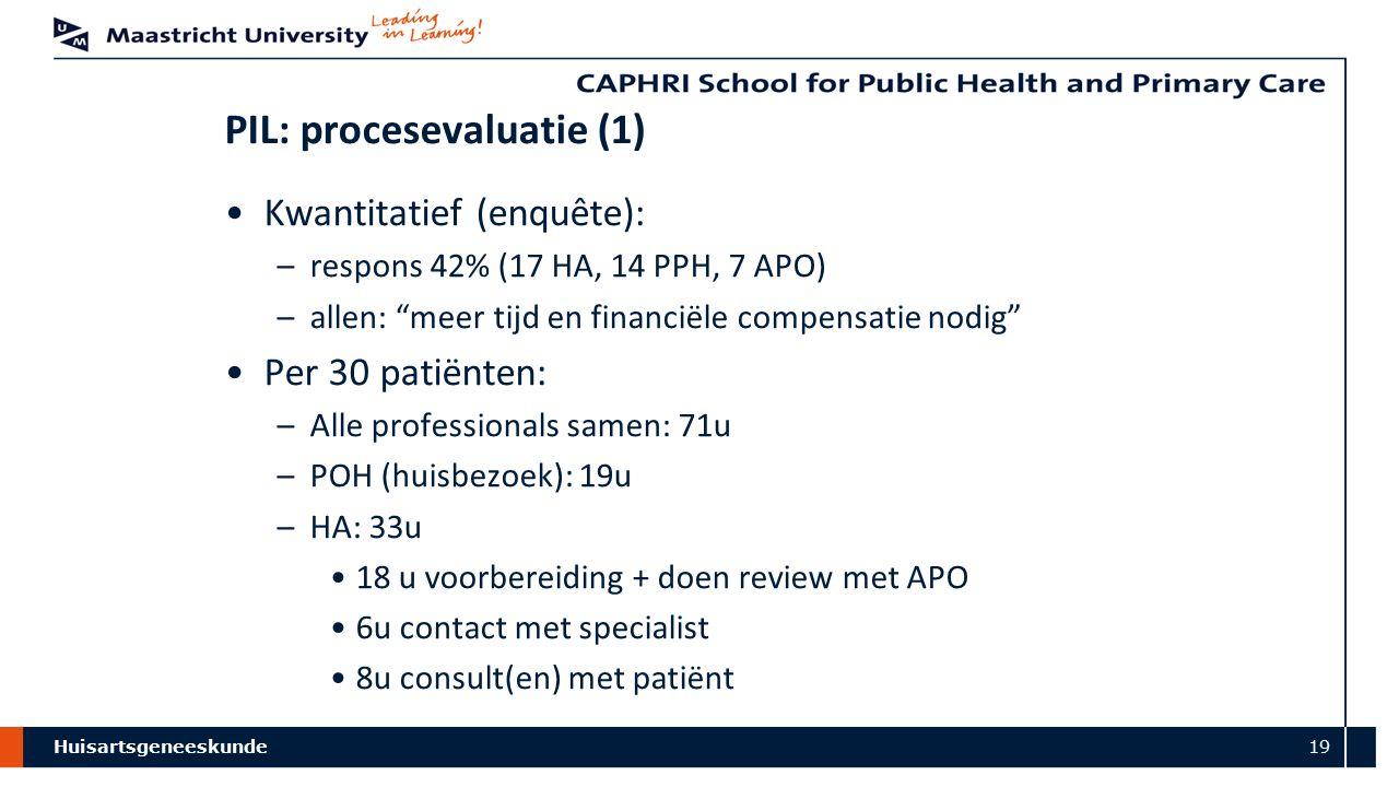 Huisartsgeneeskunde 19 PIL: procesevaluatie (1) Kwantitatief (enquête): –respons 42% (17 HA, 14 PPH, 7 APO) –allen: meer tijd en financiële compensatie nodig Per 30 patiënten: –Alle professionals samen: 71u –POH (huisbezoek): 19u –HA: 33u 18 u voorbereiding + doen review met APO 6u contact met specialist 8u consult(en) met patiënt