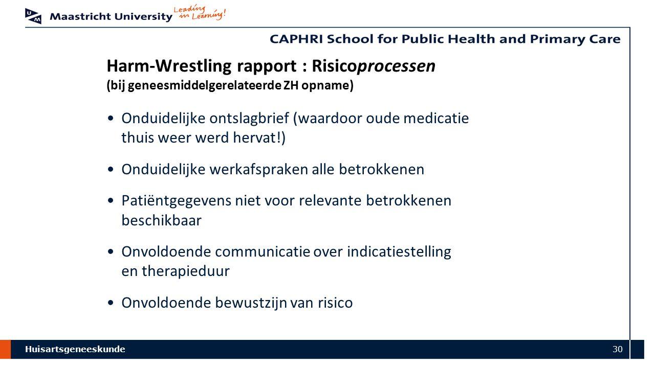 Huisartsgeneeskunde 30 Harm-Wrestling rapport : Risicoprocessen (bij geneesmiddelgerelateerde ZH opname) Onduidelijke ontslagbrief (waardoor oude medi