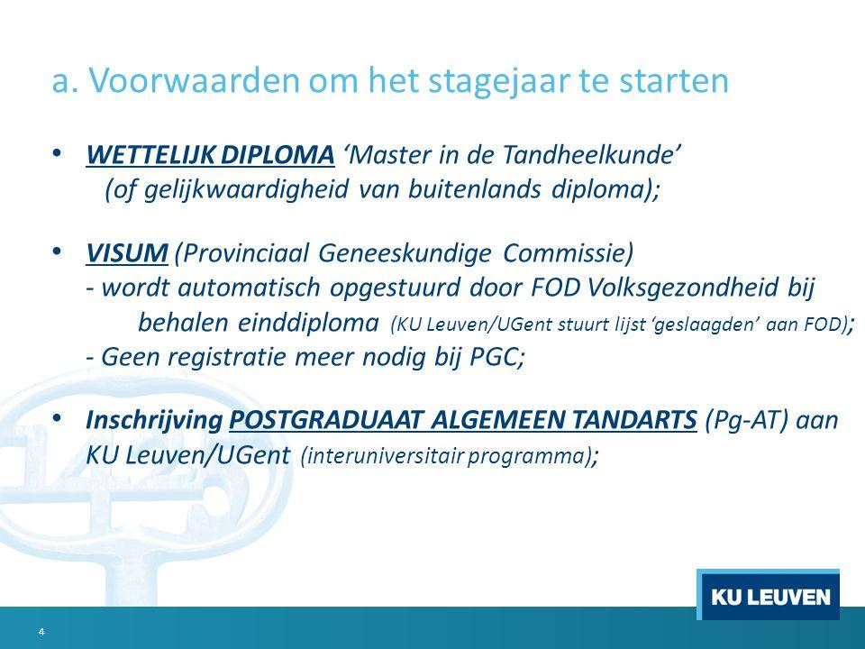 a. Voorwaarden om het stagejaar te starten WETTELIJK DIPLOMA 'Master in de Tandheelkunde' (of gelijkwaardigheid van buitenlands diploma); VISUM (Provi