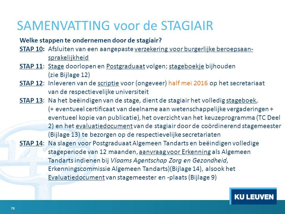 SAMENVATTING voor de STAGIAIR Welke stappen te ondernemen door de stagiair? STAP 10:Afsluiten van een aangepaste verzekering voor burgerlijke beroepsa