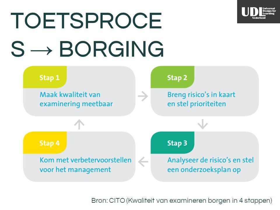 TOETSPROCE S → BORGING Bron: CITO (Kwaliteit van examineren borgen in 4 stappen)