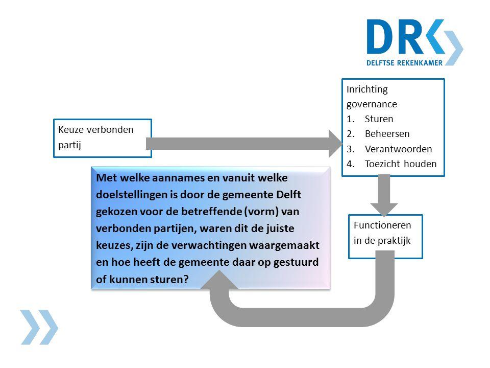 Met welke aannames en vanuit welke doelstellingen is door de gemeente Delft gekozen voor de betreffende (vorm) van verbonden partijen, waren dit de juiste keuzes, zijn de verwachtingen waargemaakt en hoe heeft de gemeente daar op gestuurd of kunnen sturen.