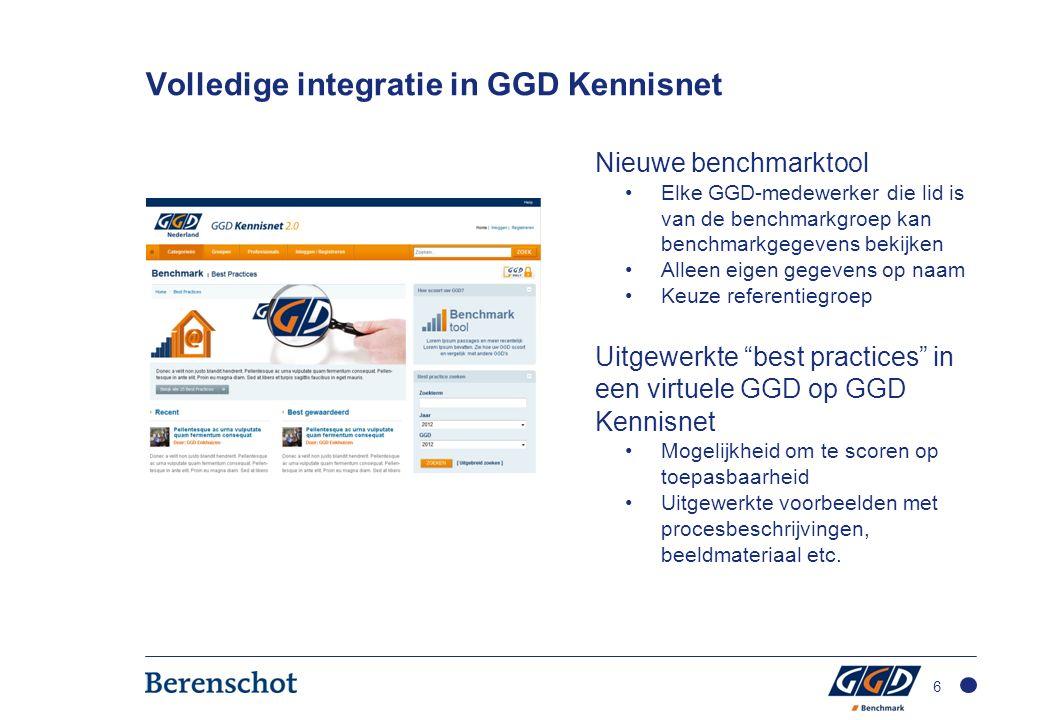 Volledige integratie in GGD Kennisnet Nieuwe benchmarktool Elke GGD-medewerker die lid is van de benchmarkgroep kan benchmarkgegevens bekijken Alleen eigen gegevens op naam Keuze referentiegroep Uitgewerkte best practices in een virtuele GGD op GGD Kennisnet Mogelijkheid om te scoren op toepasbaarheid Uitgewerkte voorbeelden met procesbeschrijvingen, beeldmateriaal etc.