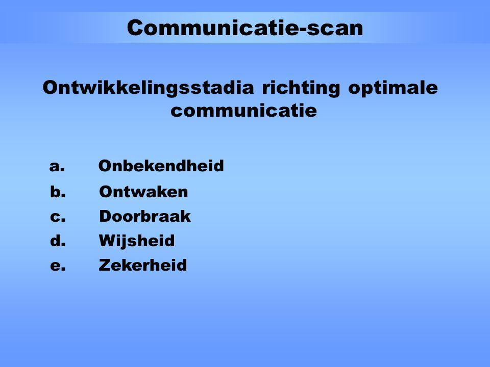 Communicatie-scan Fasen 1. Verzamelen van beschikbaar schriftelijk materiaal (rapporten, onderzoeksverslagen e.d.) om een beeld te vormen van de organ