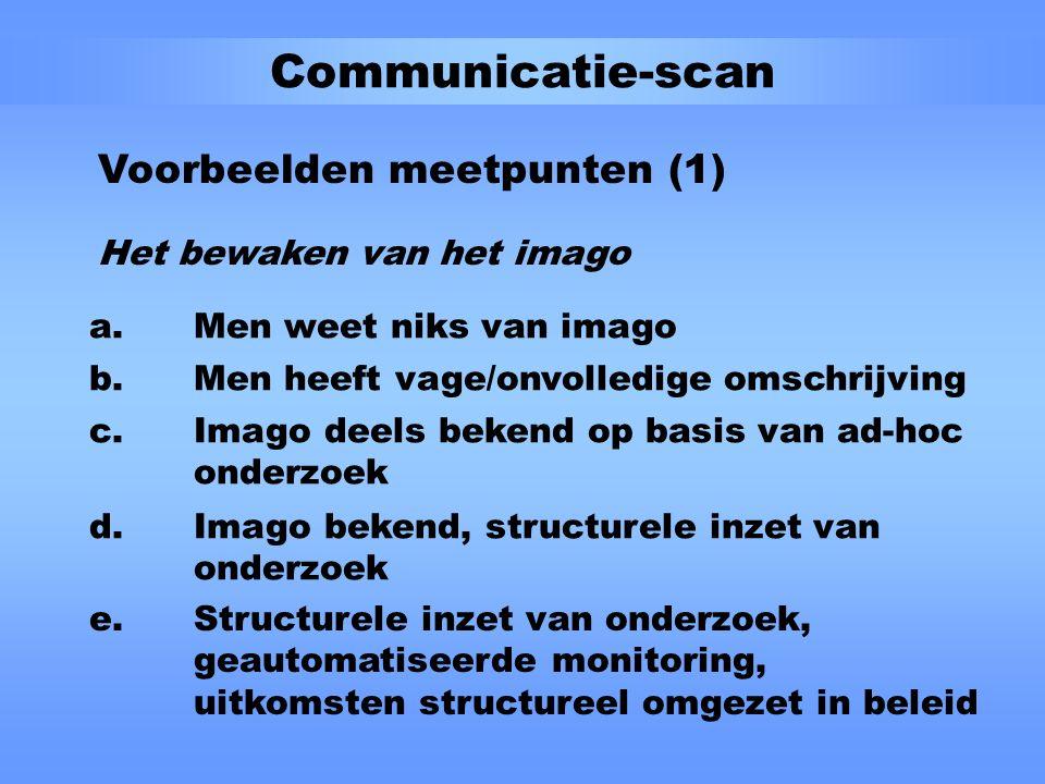 Communicatie-scan Ontwikkelingsstadia richting optimale communicatie a.Onbekendheid b. Ontwaken c. Doorbraak d. Wijsheid e. Zekerheid