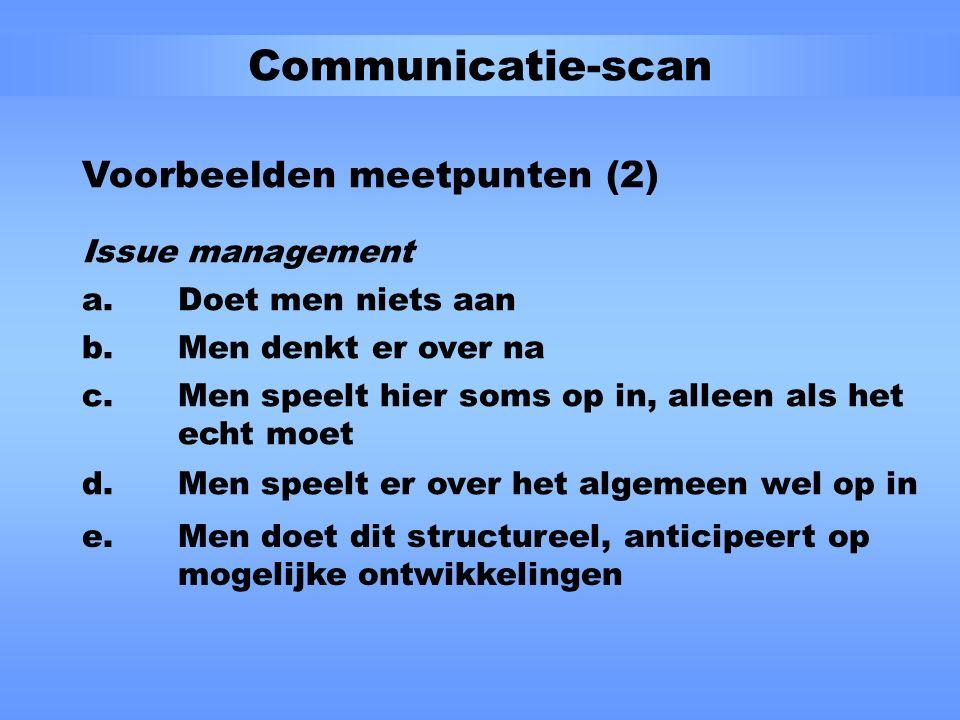 Communicatie-scan Voorbeelden meetpunten (1) Het bewaken van het imago a.