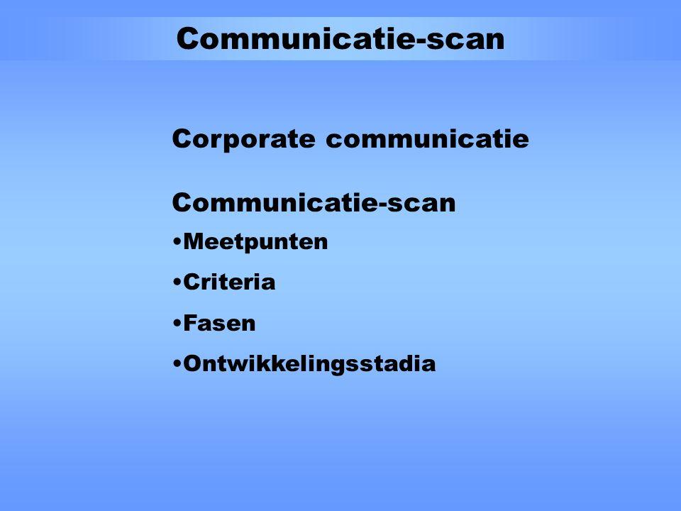 Oriëntatie op CIW Hoorcollege 5 Communicatie-scan Dr. Ali Oussaïd
