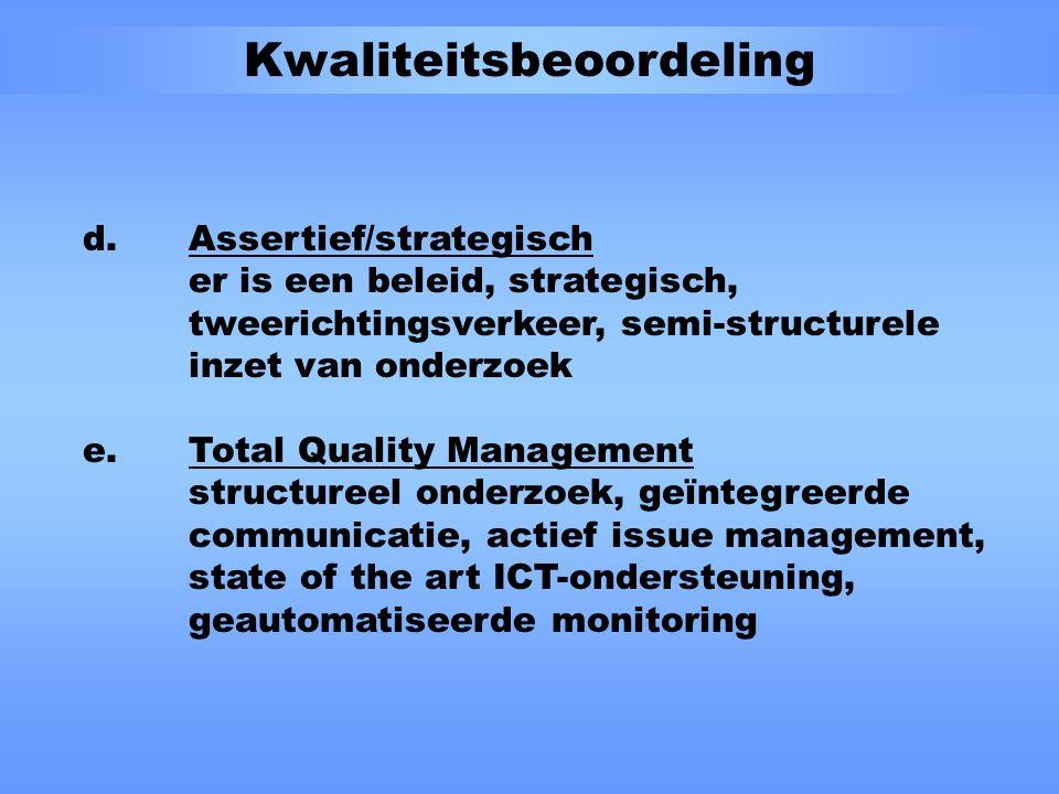 Kwaliteitsbeoordeling a.