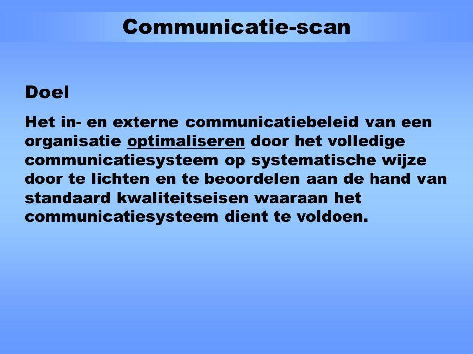 Communicatie-scan Corporate communicatie Communicatie-scan Meetpunten Criteria Fasen Ontwikkelingsstadia