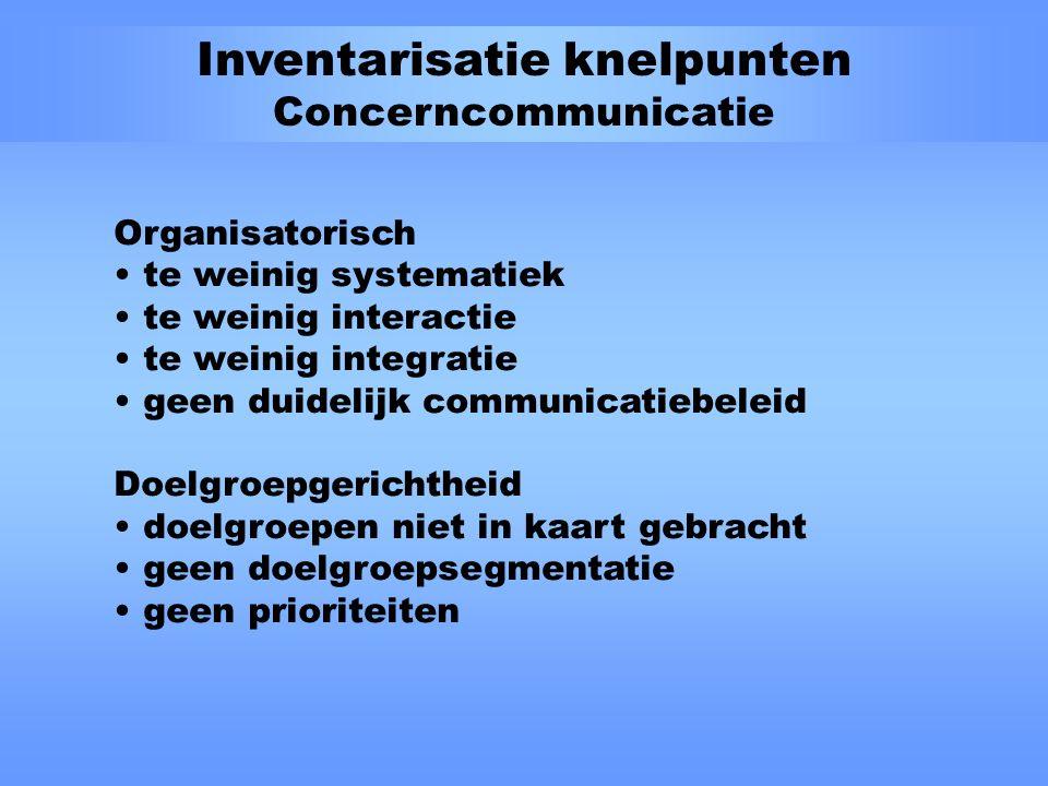 Interne communicatie Is er een beleid voor interne communicatie.