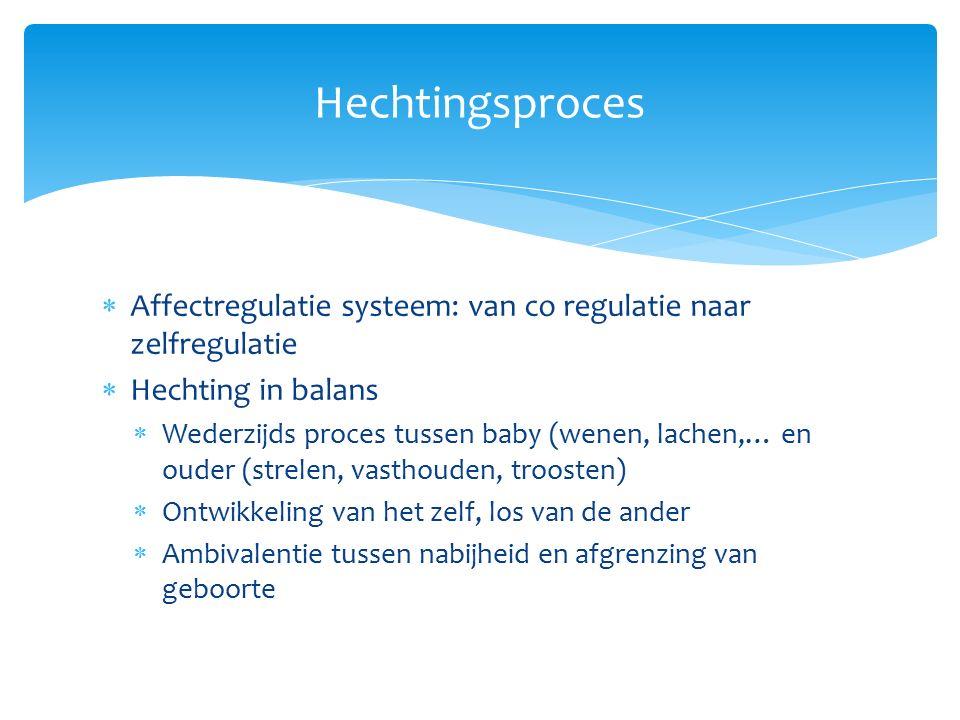  Affectregulatie systeem: van co regulatie naar zelfregulatie  Hechting in balans  Wederzijds proces tussen baby (wenen, lachen,… en ouder (strelen, vasthouden, troosten)  Ontwikkeling van het zelf, los van de ander  Ambivalentie tussen nabijheid en afgrenzing van geboorte Hechtingsproces