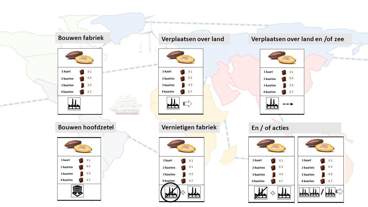 Bouwen fabriek Verplaatsen over landVerplaatsen over land en /of zee Bouwen hoofdzetelVernietigen fabriek En / of acties