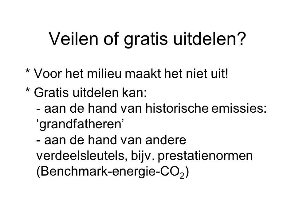 Veilen of gratis uitdelen? * Voor het milieu maakt het niet uit! * Gratis uitdelen kan: - aan de hand van historische emissies: 'grandfatheren' - aan