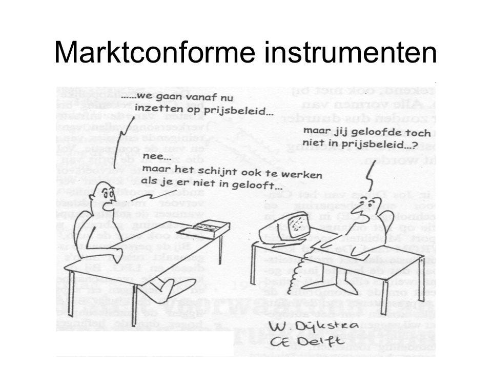 Marktconforme instrumenten