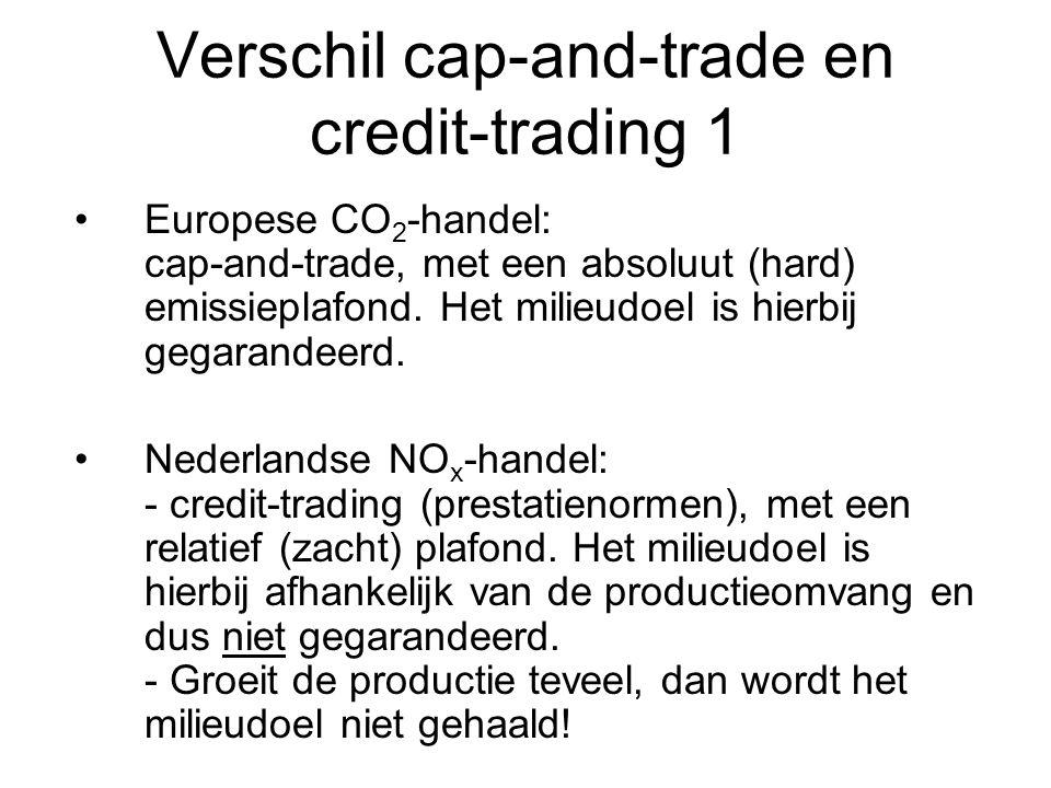 Verschil cap-and-trade en credit-trading 2 Cap-and-trade: een permanente kostenpost voor voorheen gratis milieugebruik (ook als rechten gratis worden verdeeld: 'opportunity costs'!).