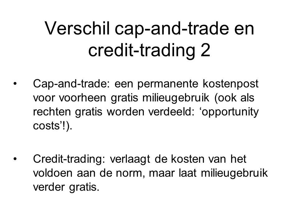 Verschil cap-and-trade en credit-trading 2 Cap-and-trade: een permanente kostenpost voor voorheen gratis milieugebruik (ook als rechten gratis worden
