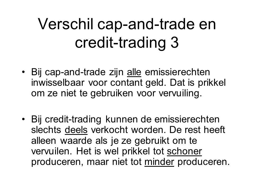 Verschil cap-and-trade en credit-trading 3 Bij cap-and-trade zijn alle emissierechten inwisselbaar voor contant geld. Dat is prikkel om ze niet te geb