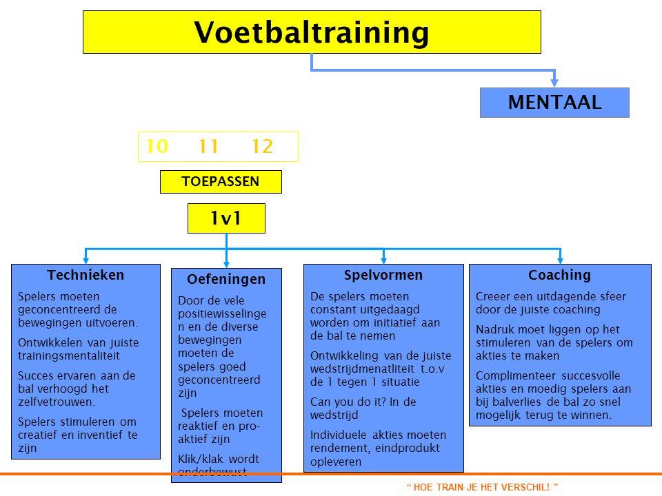 Voetbaltraining TOEPASSEN Technieken Spelers moeten geconcentreerd de bewegingen uitvoeren. Ontwikkelen van juiste trainingsmentaliteit Succes ervaren