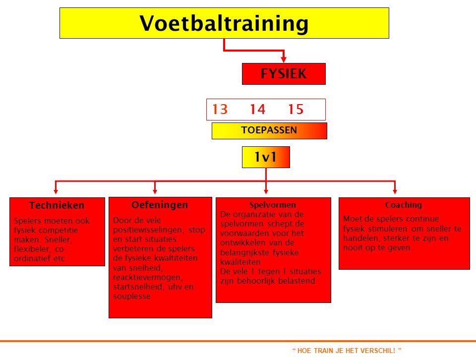 Voetbaltraining TOEPASSEN 13 14 15 1v1 FYSIEK Technieken Spelers moeten ook fysiek competitie maken. Sneller, flexibeler, co- ordinatief etc. Oefening