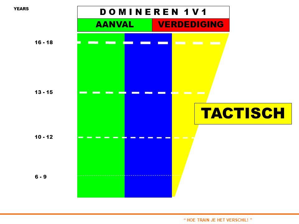 Voetbaltraining TOEPASSEN Technieken Spelers moeten geconcentreerd de bewegingen uitvoeren.