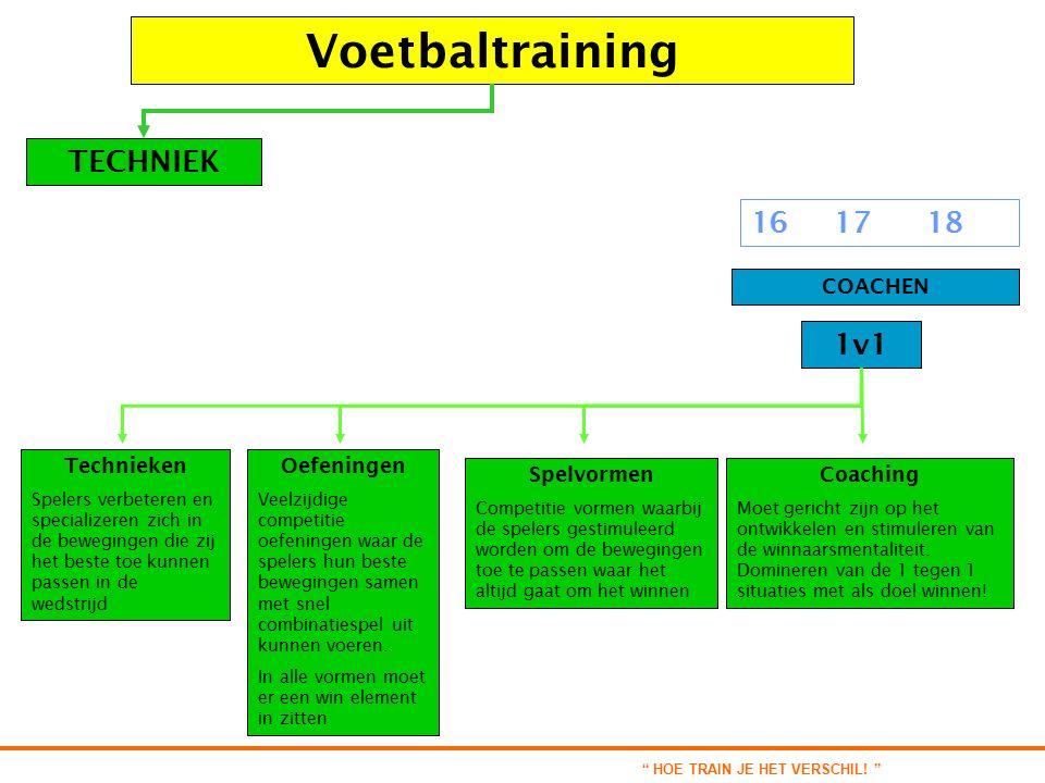 Voetbaltraining TECHNIEK COACHEN 16 17 18 1v1 Technieken Spelers verbeteren en specializeren zich in de bewegingen die zij het beste toe kunnen passen in de wedstrijd Oefeningen Veelzijdige competitie oefeningen waar de spelers hun beste bewegingen samen met snel combinatiespel uit kunnen voeren.