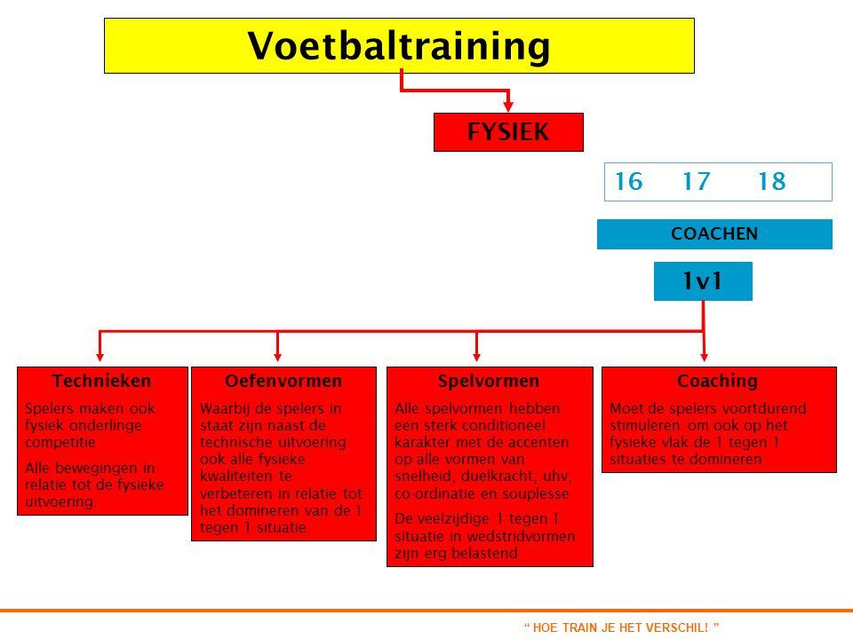 Voetbaltraining COACHEN 16 17 18 1v1 FYSIEK Technieken Spelers maken ook fysiek onderlinge competitie Alle bewegingen in relatie tot de fysieke uitvoering.
