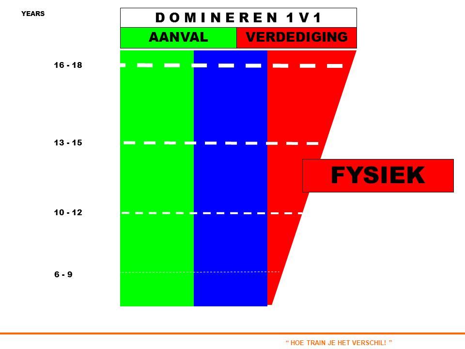 6 - 9 10 - 12 13 - 15 16 - 18 YEARS FYSIEK D O M I N E R E N 1 V 1 AANVALVERDEDIGING HOE TRAIN JE HET VERSCHIL.