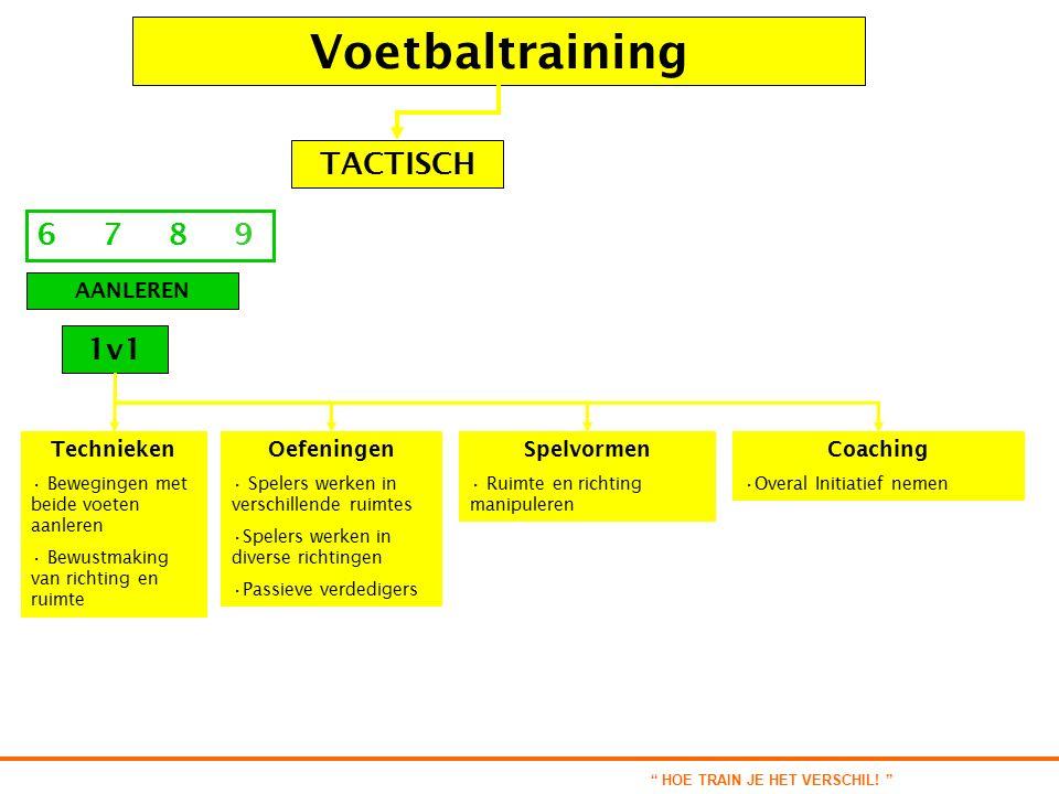 Voetbaltraining TOEPASSEN 13 14 15 1v1 FYSIEK Technieken Spelers moeten ook fysiek competitie maken.
