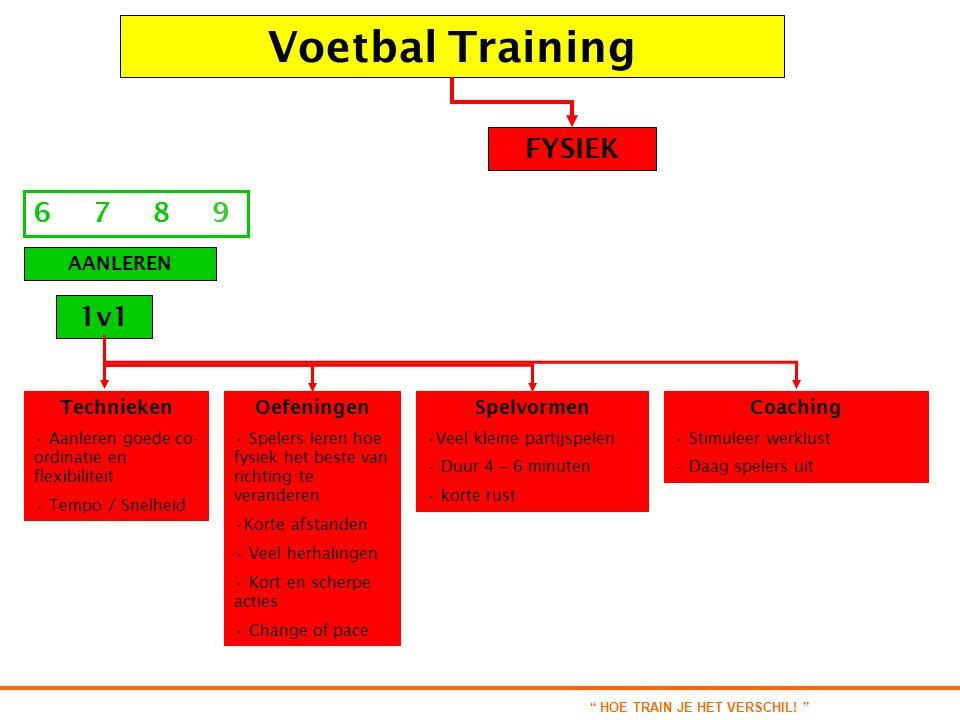 Voetbal Training AANLEREN 1v1 FYSIEK Technieken Aanleren goede co- ordinatie en flexibiliteit Tempo / Snelheid Oefeningen Spelers leren hoe fysiek het