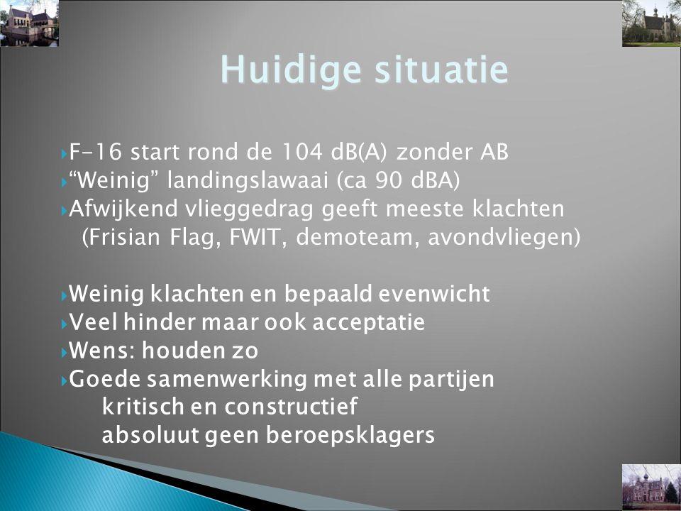 """ F-16 start rond de 104 dB(A) zonder AB  """"Weinig"""" landingslawaai (ca 90 dBA)  Afwijkend vlieggedrag geeft meeste klachten (Frisian Flag, FWIT, demo"""