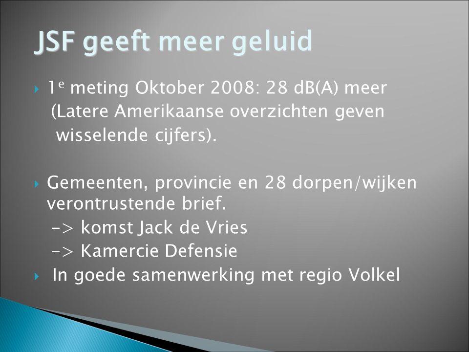  1 e meting Oktober 2008: 28 dB(A) meer (Latere Amerikaanse overzichten geven wisselende cijfers).  Gemeenten, provincie en 28 dorpen/wijken verontr