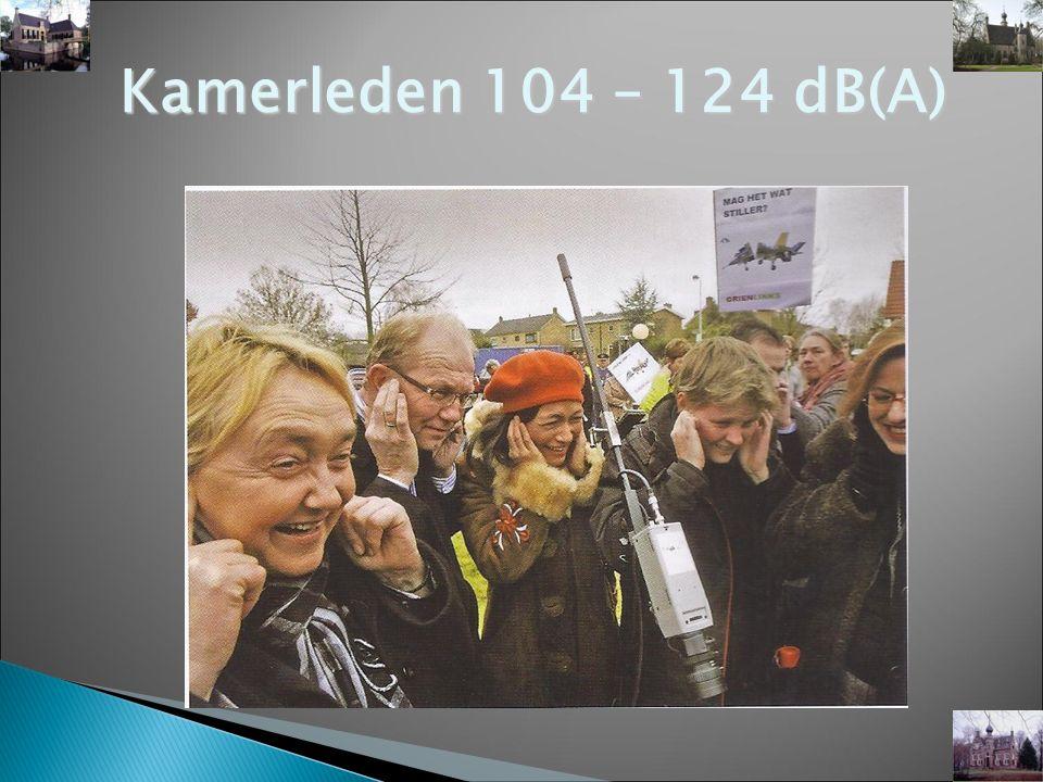 Kamerleden 104 – 124 dB(A) Kamerleden 104 – 124 dB(A)