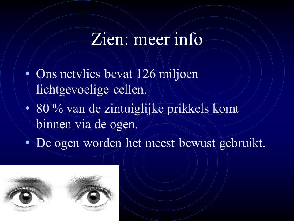 Zien: meer info Ons netvlies bevat 126 miljoen lichtgevoelige cellen. 80 % van de zintuiglijke prikkels komt binnen via de ogen. De ogen worden het me