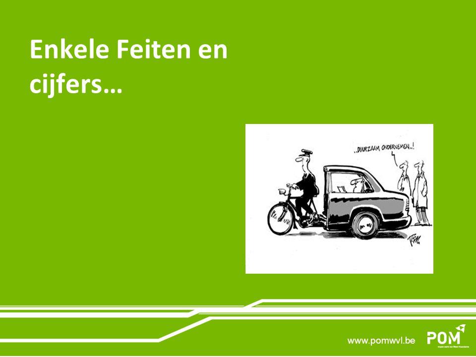 www.pomwvl.be Stimuleren van het fietsgebruik : Organisatie specifieke (team-) activiteiten Deelname 'testcaravan komt eraan' Organisatie eigen fiets@work dag of deelname Car Free Day –Koppelen aan ontbijt (met fair trade of lokale producten) –Tombola aan koppelen Deelname 'bike-to work summerchallenge ' (fietsenbond) Le tour sportif (Imog) Bel & Bo Vélo Bedrijfsfietsen voor actieve middagpauze (Unilin Flooring)