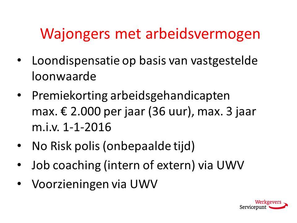 Wajongers met arbeidsvermogen Loondispensatie op basis van vastgestelde loonwaarde Premiekorting arbeidsgehandicapten max. € 2.000 per jaar (36 uur),