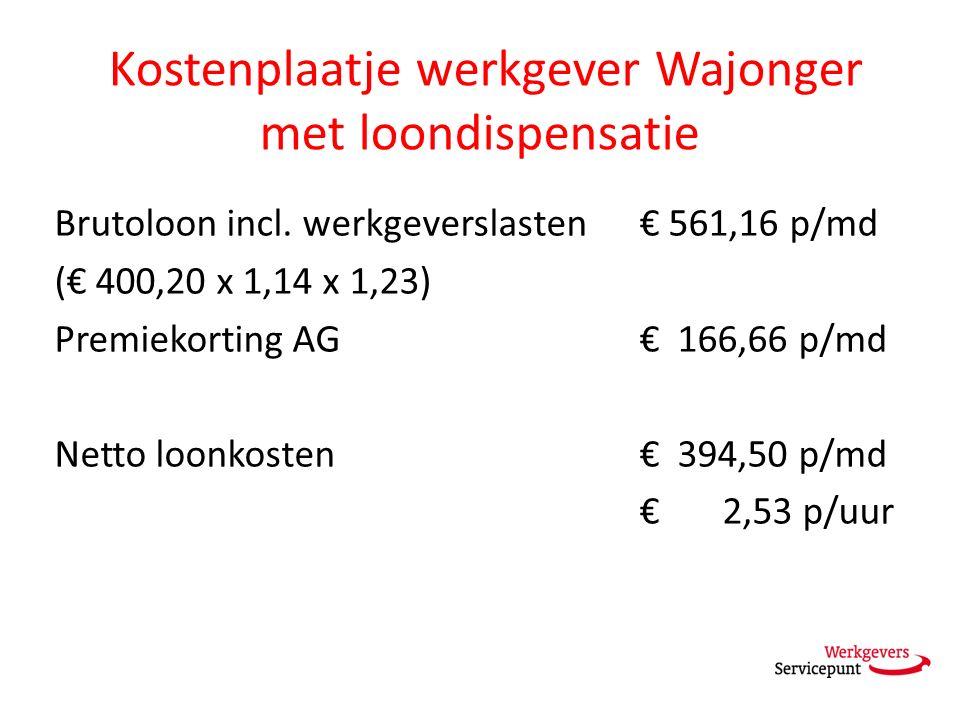 Kostenplaatje werkgever Wajonger met loondispensatie Brutoloon incl. werkgeverslasten € 561,16 p/md (€ 400,20 x 1,14 x 1,23) Premiekorting AG € 166,66