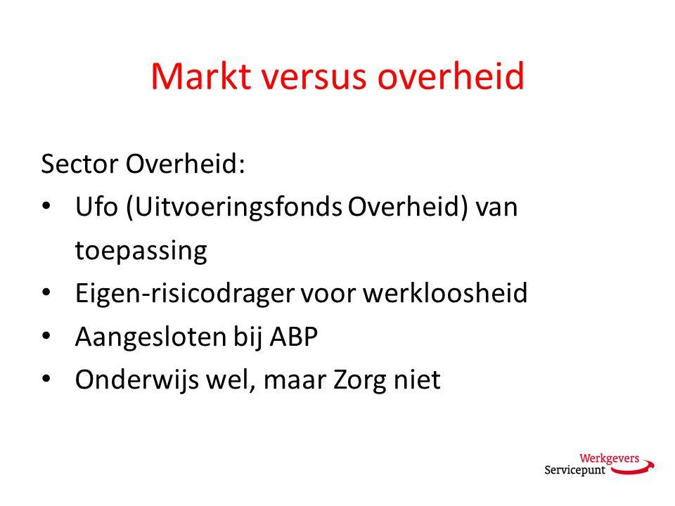 Markt versus overheid Sector Overheid: Ufo (Uitvoeringsfonds Overheid) van toepassing Eigen-risicodrager voor werkloosheid Aangesloten bij ABP Onderwijs wel, maar Zorg niet