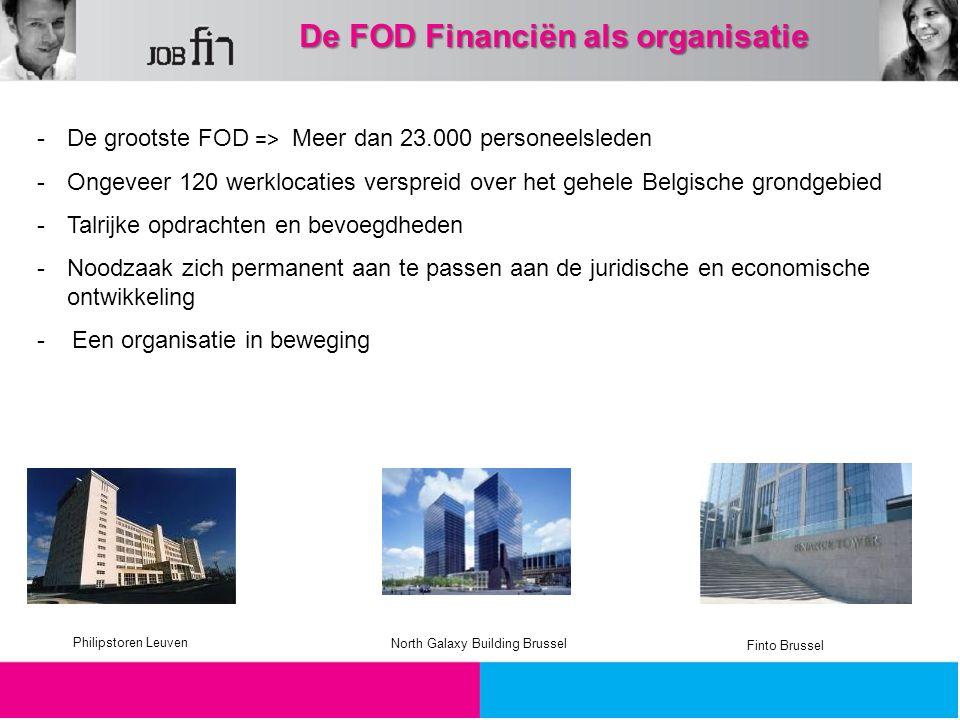 De FOD Financiën als organisatie -De grootste FOD => Meer dan 23.000 personeelsleden -Ongeveer 120 werklocaties verspreid over het gehele Belgische grondgebied -Talrijke opdrachten en bevoegdheden -Noodzaak zich permanent aan te passen aan de juridische en economische ontwikkeling - Een organisatie in beweging North Galaxy Building Brussel Finto Brussel Philipstoren Leuven