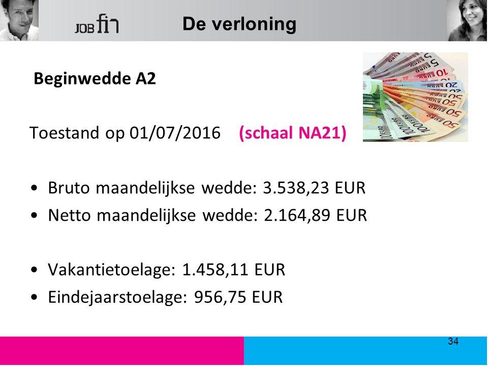 De verloning Beginwedde A2 Toestand op 01/07/2016 (schaal NA21) Bruto maandelijkse wedde: 3.538,23 EUR Netto maandelijkse wedde: 2.164,89 EUR Vakantietoelage: 1.458,11 EUR Eindejaarstoelage: 956,75 EUR 34