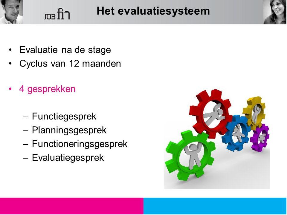 Evaluatie na de stage Cyclus van 12 maanden 4 gesprekken –Functiegesprek –Planningsgesprek –Functioneringsgesprek –Evaluatiegesprek Het evaluatiesysteem