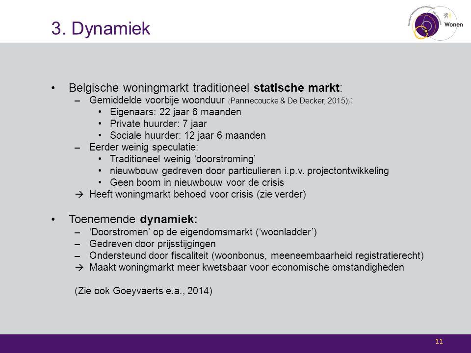 3. Dynamiek Belgische woningmarkt traditioneel statische markt: –Gemiddelde voorbije woonduur ( Pannecoucke & De Decker, 2015) ) : Eigenaars: 22 jaar