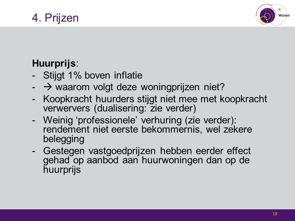 4. Prijzen Huurprijs: -Stijgt 1% boven inflatie -  waarom volgt deze woningprijzen niet? -Koopkracht huurders stijgt niet mee met koopkracht verwerve