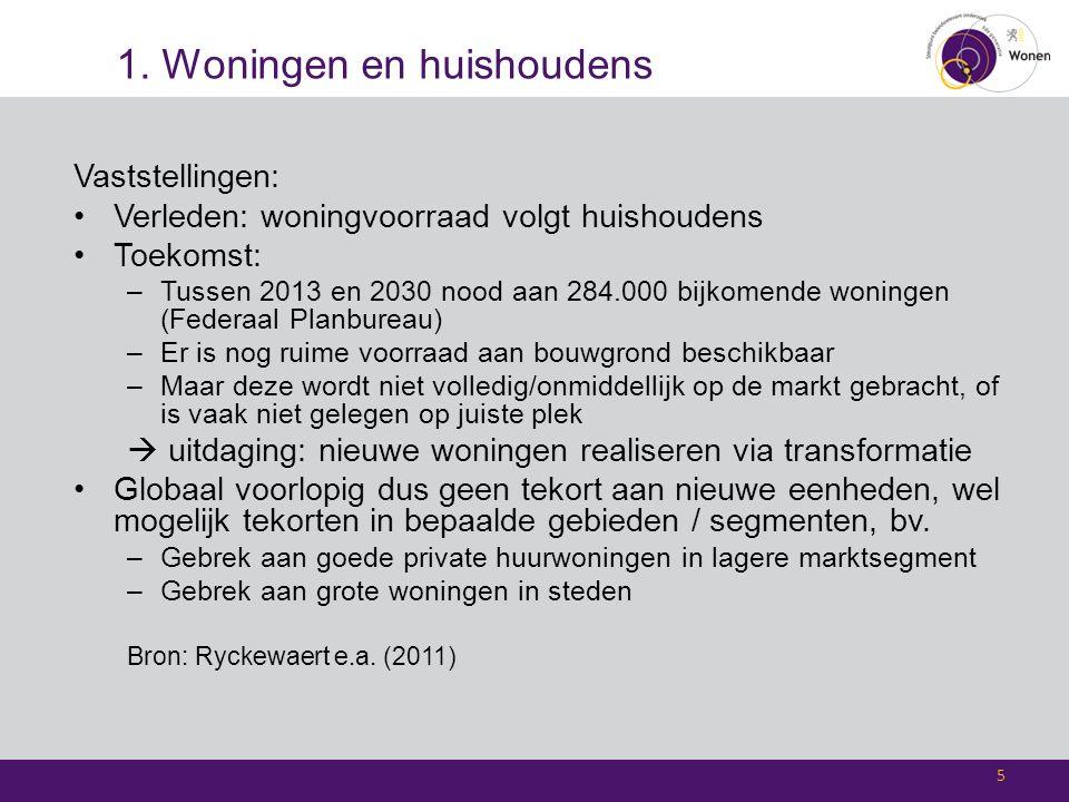 1. Woningen en huishoudens Vaststellingen: Verleden: woningvoorraad volgt huishoudens Toekomst: –Tussen 2013 en 2030 nood aan 284.000 bijkomende wonin