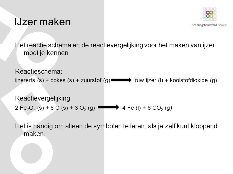 IJzer maken Het reactie schema en de reactievergelijking voor het maken van ijzer moet je kennen.