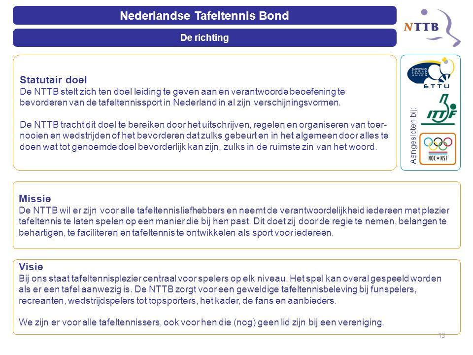 Nederlandse Tafeltennis Bond De richting Aangesloten bij: Statutair doel De NTTB stelt zich ten doel leiding te geven aan en verantwoorde beoefening te bevorderen van de tafeltennissport in Nederland in al zijn verschijningsvormen.