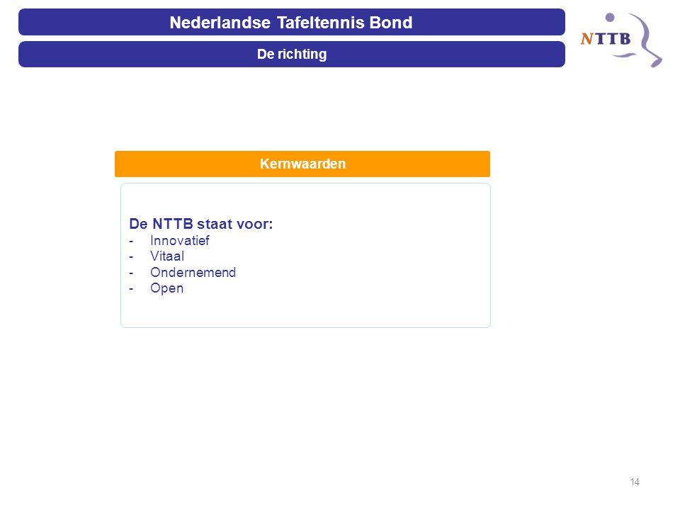 De NTTB staat voor: -Innovatief -Vitaal -Ondernemend -Open Kernwaarden Nederlandse Tafeltennis Bond De richting 14
