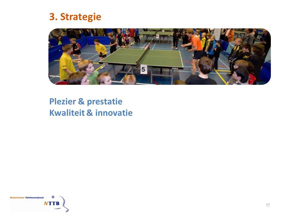 Plezier & prestatie Kwaliteit & innovatie 3. Strategie 17