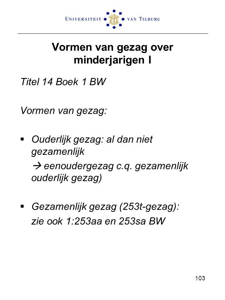 103 Vormen van gezag over minderjarigen I Titel 14 Boek 1 BW Vormen van gezag:  Ouderlijk gezag: al dan niet gezamenlijk  eenoudergezag c.q.